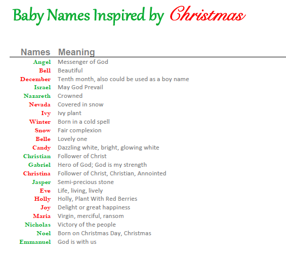 momeewego-bb-names-xmas
